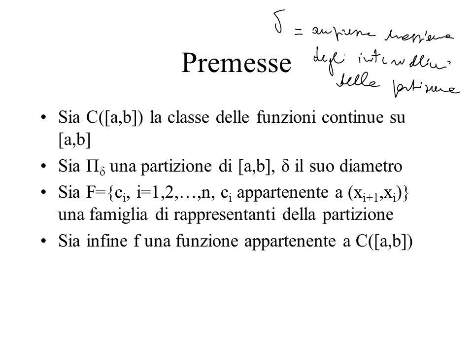 Premesse Sia C([a,b]) la classe delle funzioni continue su [a,b]